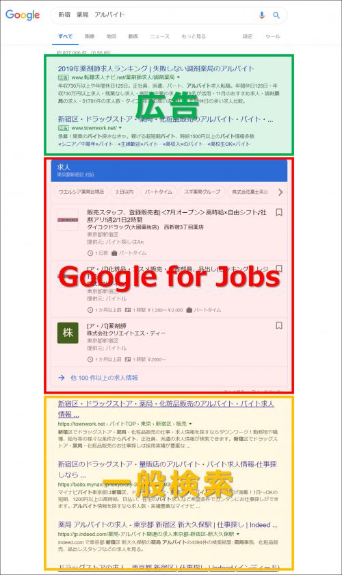 Googleしごと検索の掲載イメージ